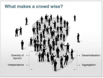 2-wisdom-the-crowd