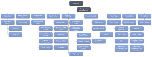 Company-Organizational-Chart-Example