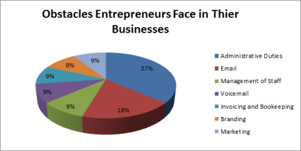 entrepreneur-obstacles